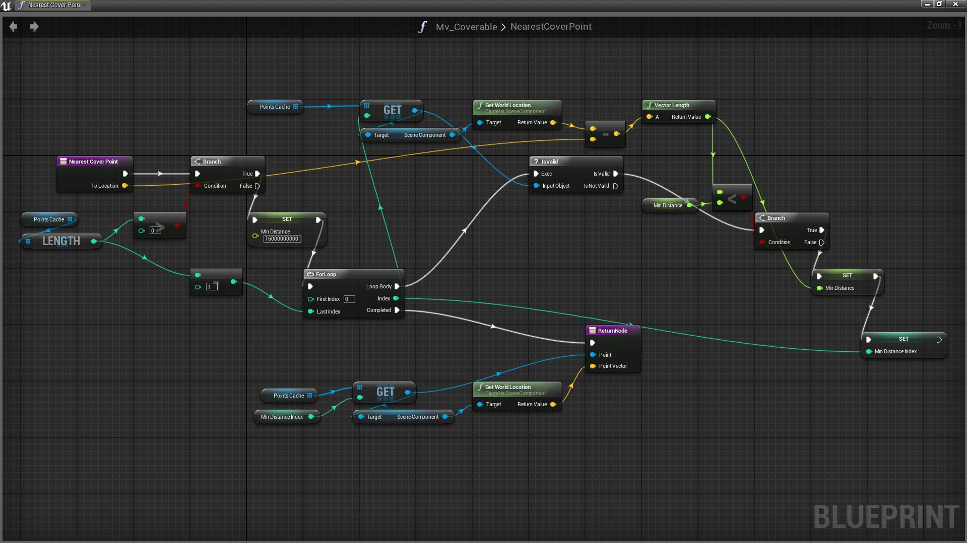 Using blueprints in unreal engine 4 screenshot of base class nearest cover point method malvernweather Gallery