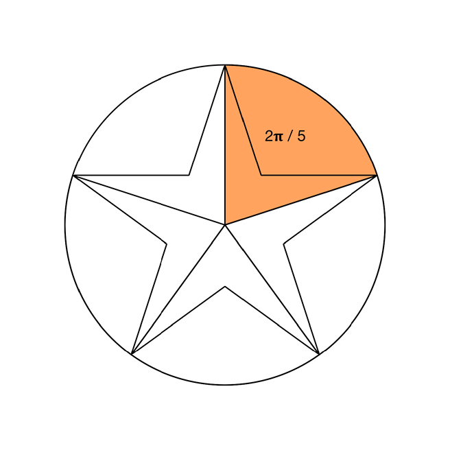 A five-pointed star inside a circle