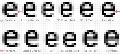 Pixel apertures