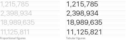 Tabular Figures