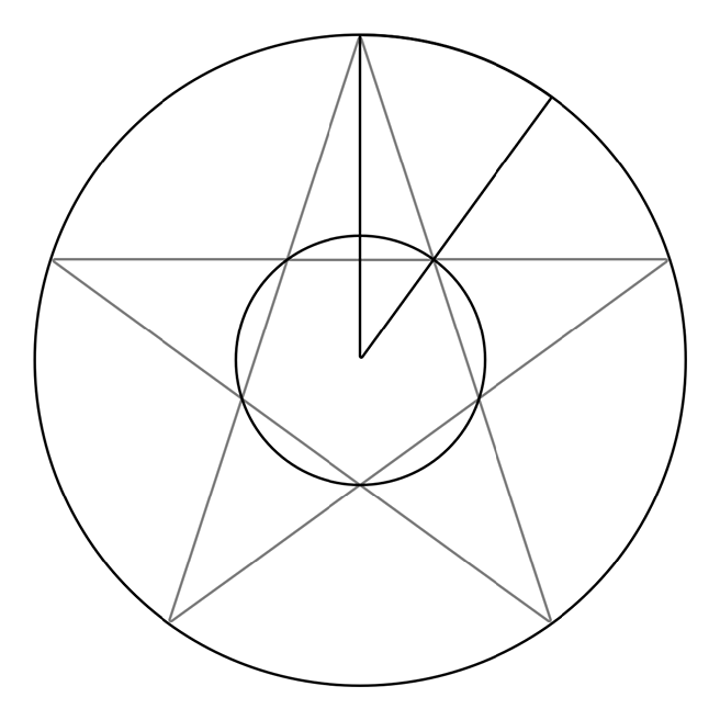 The inner circle enclosing the inner points of the star