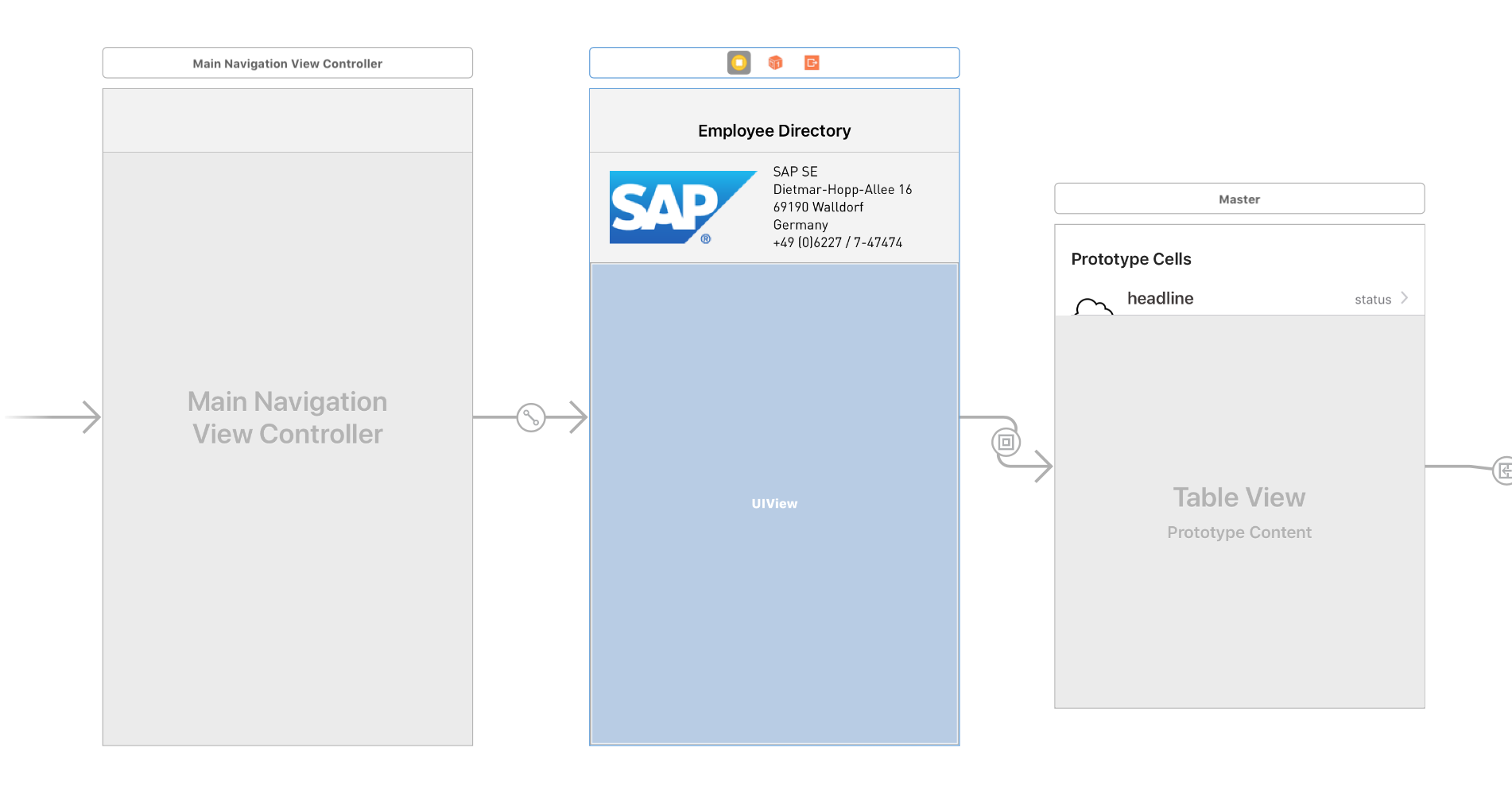 Creating a Corporate Directory App with SAP's Cloud Platform SDK for iOS - Part 3